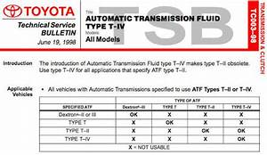 Transmission Fluid Type Chart Transmission Fluid Available For Sale Autos Nigeria