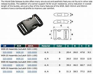 Fastening Systems   Side Release Buckles