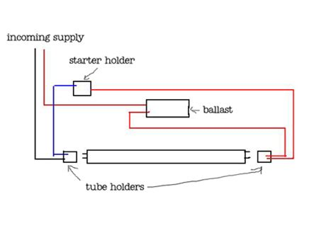 how to wire a fluorescent light wiring diagram of a simple fluorescent light easy diy tips
