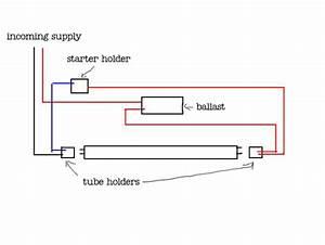Fluorescent Lighting: Fluorescent Light Parts Diagram