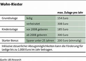 Lbs Wohn Riester : eigentumsbildung lbs markt f r wohnimmobilien ~ Lizthompson.info Haus und Dekorationen