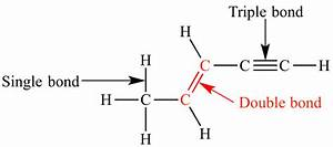 Illustrated Glossary of Organic Chemistry - Double bond