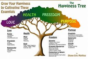The Happiness Tree The Happiness Tree Not Just A