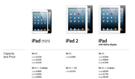 IPad Mini 4 : The iPad mini - Best Buy