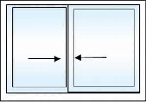 Largeur Fenetre Double Battant : fen tre facile coulissant pvc gamme vision 2 vantaux ~ Edinachiropracticcenter.com Idées de Décoration