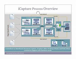 introspeqt icapture product overview With ocr demo scan document and automatically retrieves data into database