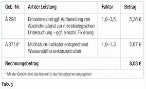 Goz Zahnarzt Abrechnung : diagnostik in der prophylaxe und goz 2012 zwp online das nachrichtenportal f r die dentalbranche ~ Themetempest.com Abrechnung