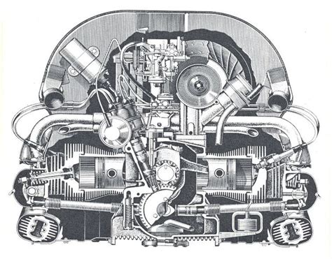 Volkswagen Beetle Engine Diagram by Early Engines Search Steunk