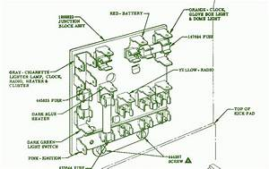 1955 Chevy Bel Fuse Box Diagram  U2013 Circuit Wiring Diagrams Regarding 1957 Chevy Bel Air Fuse Box