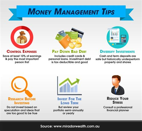 6 Money Management Tips for Startup Success [Infographic]