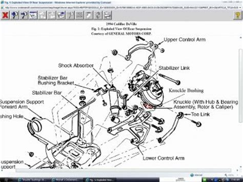 1996 Cadillac Rear Suspension Diagram by Quot Knuckle Quot Bushings 1994 Cadillac 4 9l