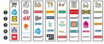 Winkels Soorten Nederland Retailers Verschillende Onderzoek Nederlanders
