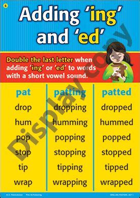 Spelling Rules Adding Ing And Ed Poster Classroom Display For English Australian Curriculum