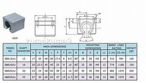 Sbr16 700  1200mm Linear Slide Guide Shaft 6 Rail