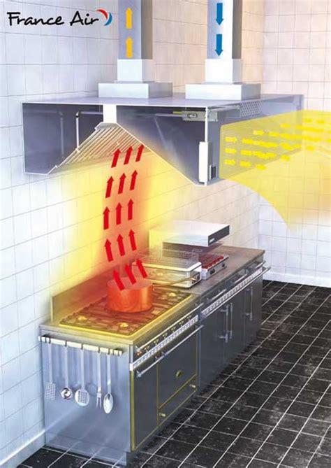 ventilation cuisine professionnelle solutions de récupération d énergie pour la ventilation de