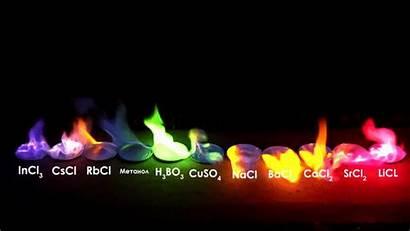 Flama Pruebas Elementos Colores Llama Espectro Identificar