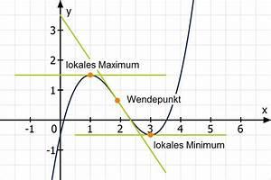 Prozente Online Berechnen : formel f r gewinn ~ Themetempest.com Abrechnung