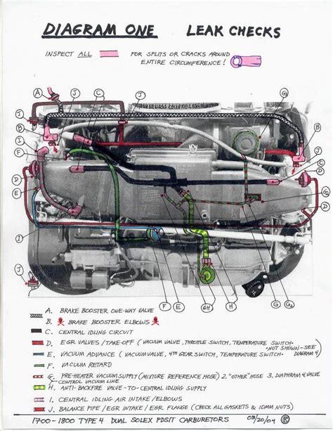 Engine Vacuum Diagram 1973 Vw Bu by Howto Kuidas Carburetor Adjustment Procedure Vw Bay Window