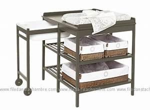 Meuble Table A Langer : meuble de baignoire marie anne quax file dans ta chambre ~ Dode.kayakingforconservation.com Idées de Décoration