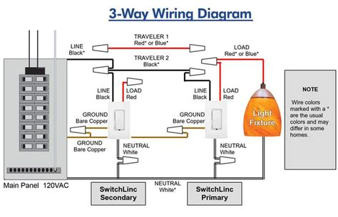 Way Dimmer Switch For Single Pole Wiring Diagram