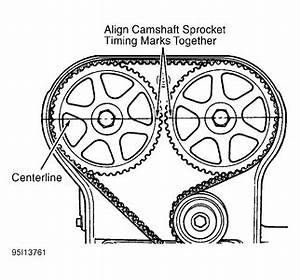 Hyundai Elantra Dohc Engine Diagram