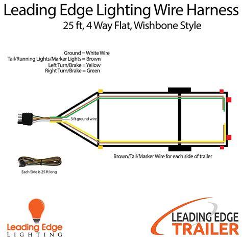 semi trailer light diagram pixballcom