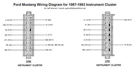 Mustang Instrument Cluster Diagram
