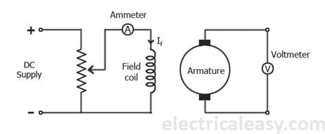 characteristics of dc generators electricaleasy