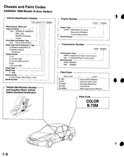 Honda Civic service manual / Zofti - Free downloads