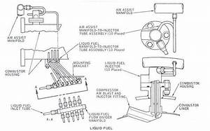 Fuel Manifold And Injectors