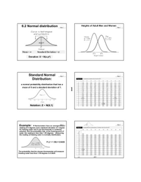 Zscore Practice Worksheet