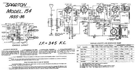Mazda Fuse Box Diagram Auto Wiring
