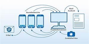 Mängelanzeige Nach Abnahme : baudokumentation smart easy bautagebuch software app ~ Frokenaadalensverden.com Haus und Dekorationen