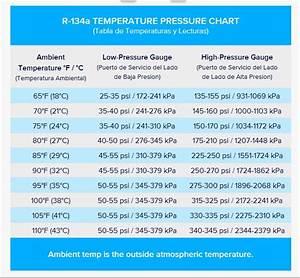Bmw X5 Air Conditioner Compressor