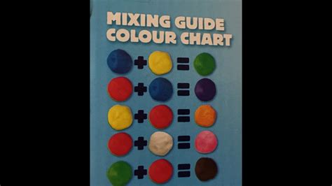 how to make different colors mixing different dough to make another colour dough