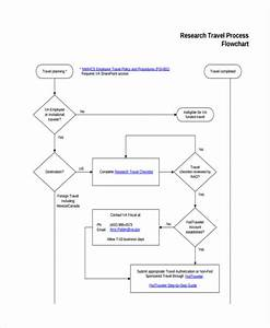44  Flow Chart Examples   Business  Diagram  Process  Work