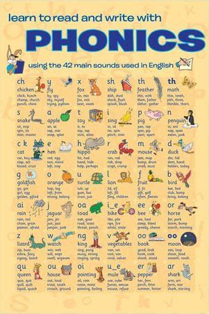 handoutvisual aid    sounds    english