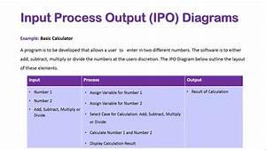 Ipo Diagrams