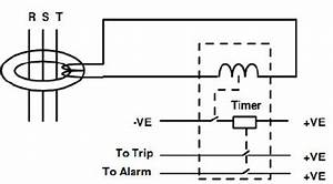 ground or earth fault protection relay rcb rcd With earth current relay