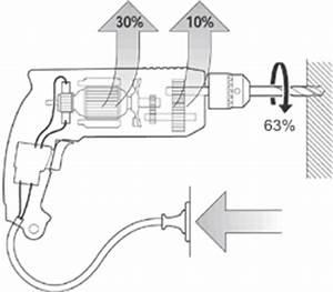 Wirkungsgrad Lautsprecher Berechnen : arbeit energie und leistung wirkungsgrad leifi physik ~ Themetempest.com Abrechnung