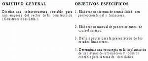 Metodolog U00eda De Investigaci U00f3n Por T U00edtulo De Licenciado En Administraci U00f3n De Empresas