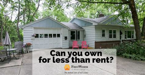 Can You Own For Less Than Rent? Try A Search And Find Out