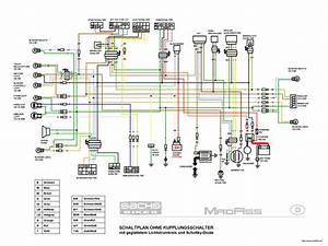China Quad 110 Ccm Schaltplan