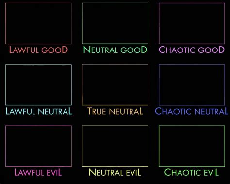 Alignment Chart Template Air Quotes Meme Blank Quotesgram