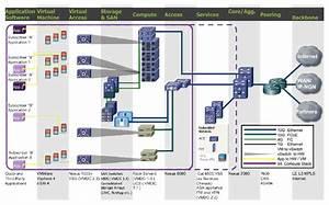Cisco Virtualized Multi