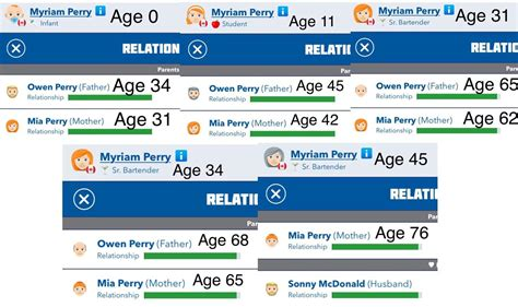 bitlife character redd tracked aging aged seems realistic parents ve game they