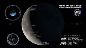 Diagram Labelled Diagram Phases Of The Moon
