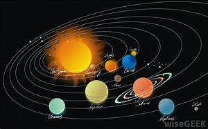 Solar System Orbits Scale Chart Pictures to Pin on ...