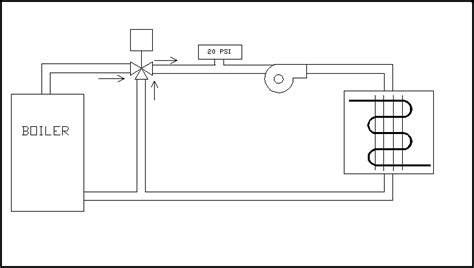 3 Way Valve Diagram by Learn More About Hvac Three Way Valves Industrial Controls