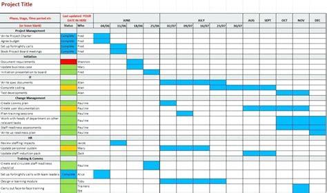 excel gantt chart template  resume examples